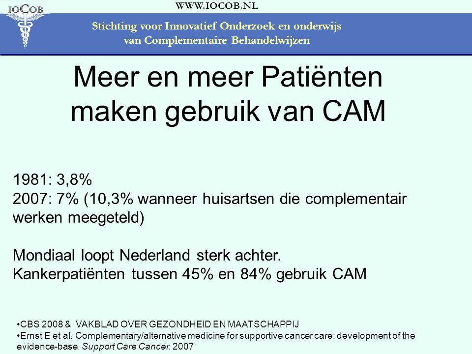WWW.IOCOB.NL Stichting voor Innovatief Onderzoek en onderwijs van Complementaire Behandelwijzen Meer en meer Patiënten maken gebruik van CAM 1981: 3,8% 2007: 7% (10,3% wanneer huisartsen die complementair werken meegeteld) Mondiaal loopt Nederland sterk achter.