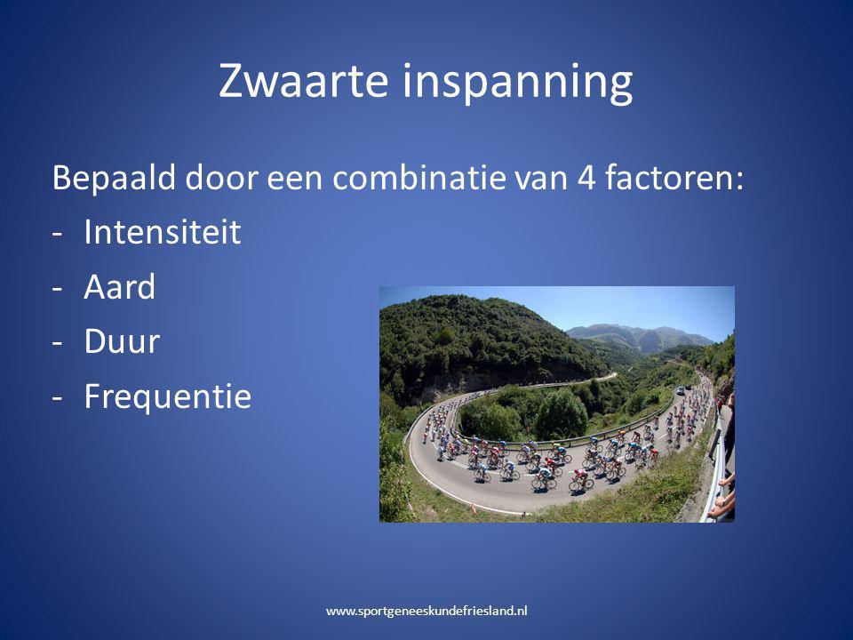 Zwaarte inspanning Bepaald door een combinatie van 4 factoren: -Intensiteit -Aard -Duur -Frequentie www.sportgeneeskundefriesland.nl