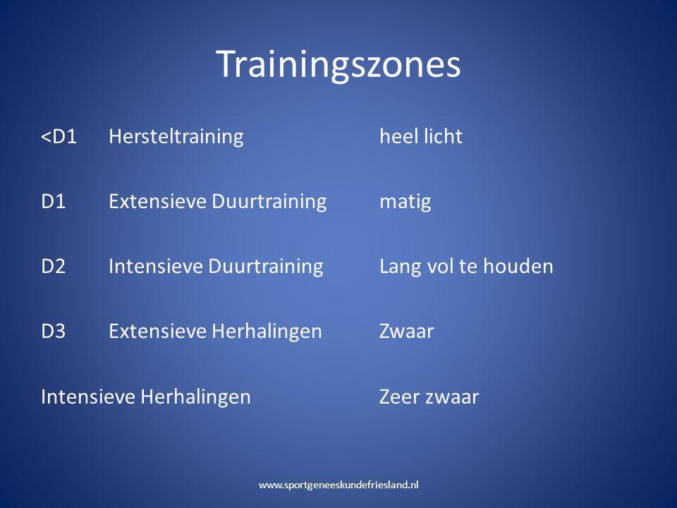 Trainingszones <D1Hersteltrainingheel licht D1Extensieve Duurtrainingmatig D2Intensieve DuurtrainingLang vol te houden D3Extensieve HerhalingenZwaar I