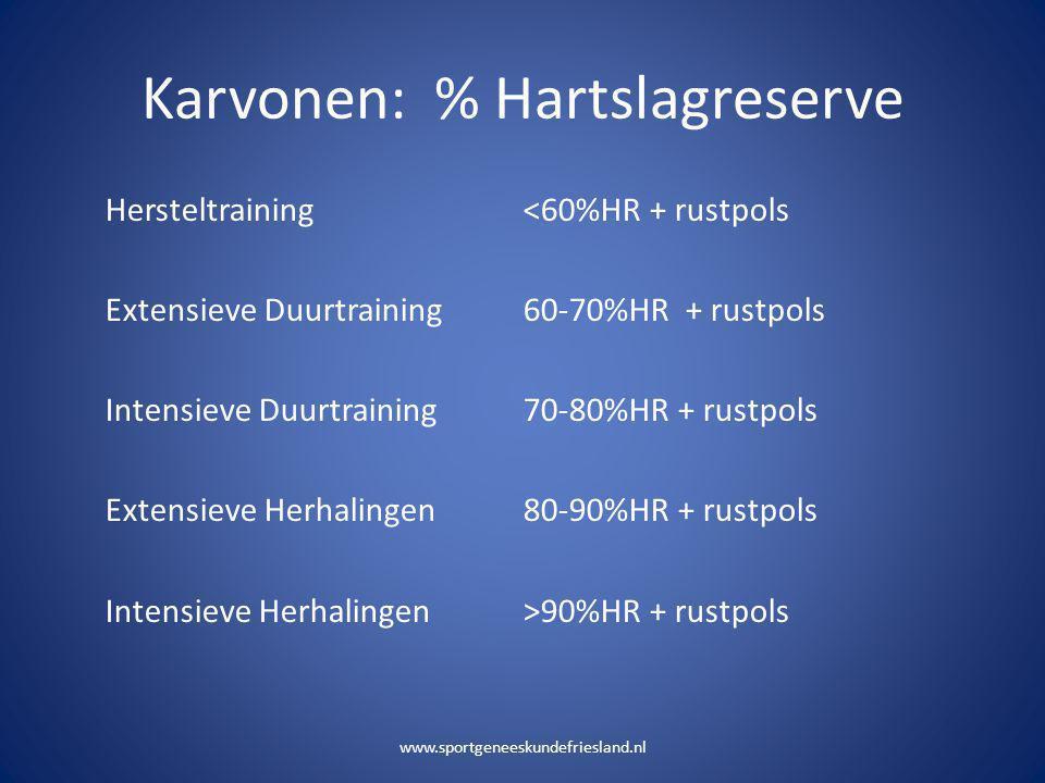 Karvonen: % Hartslagreserve Hersteltraining<60%HR + rustpols Extensieve Duurtraining60-70%HR + rustpols Intensieve Duurtraining70-80%HR + rustpols Ext