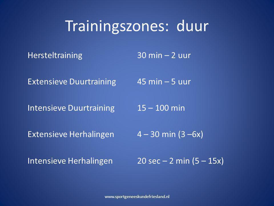 Trainingszones: duur Hersteltraining30 min – 2 uur Extensieve Duurtraining45 min – 5 uur Intensieve Duurtraining15 – 100 min Extensieve Herhalingen4 –