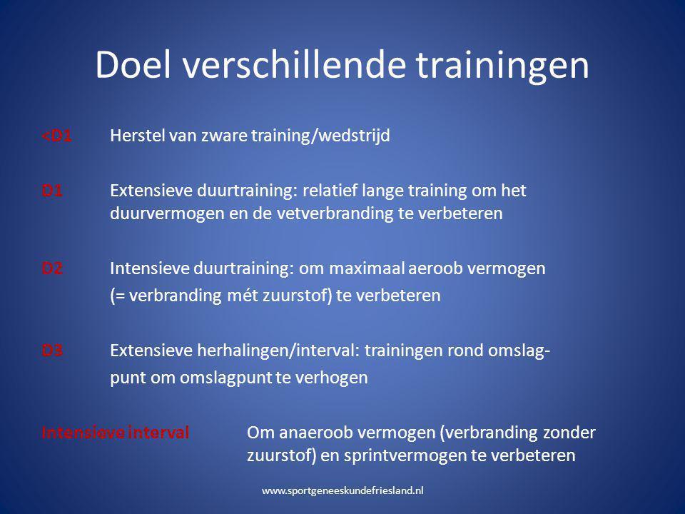 Doel verschillende trainingen <D1Herstel van zware training/wedstrijd D1 Extensieve duurtraining: relatief lange training om het duurvermogen en de ve