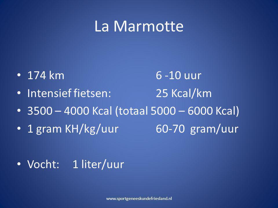 La Marmotte • 174 km6 -10 uur • Intensief fietsen:25 Kcal/km • 3500 – 4000 Kcal (totaal 5000 – 6000 Kcal) • 1 gram KH/kg/uur60-70 gram/uur • Vocht: 1