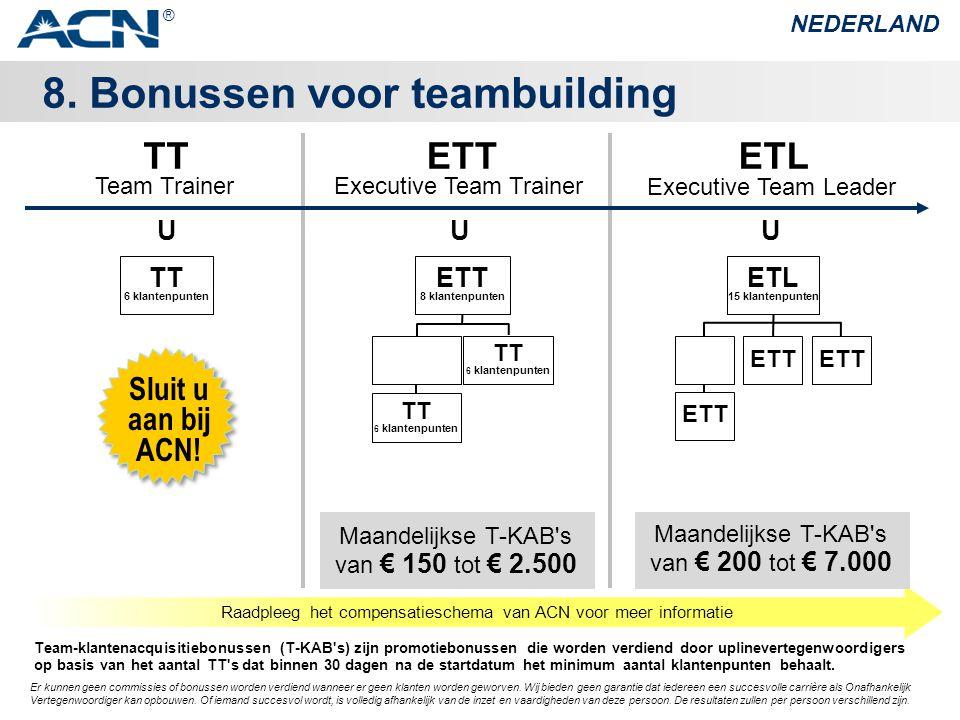 8. Bonussen voor teambuilding NEDERLAND Er kunnen geen commissies of bonussen worden verdiend wanneer er geen klanten worden geworven. Wij bieden geen