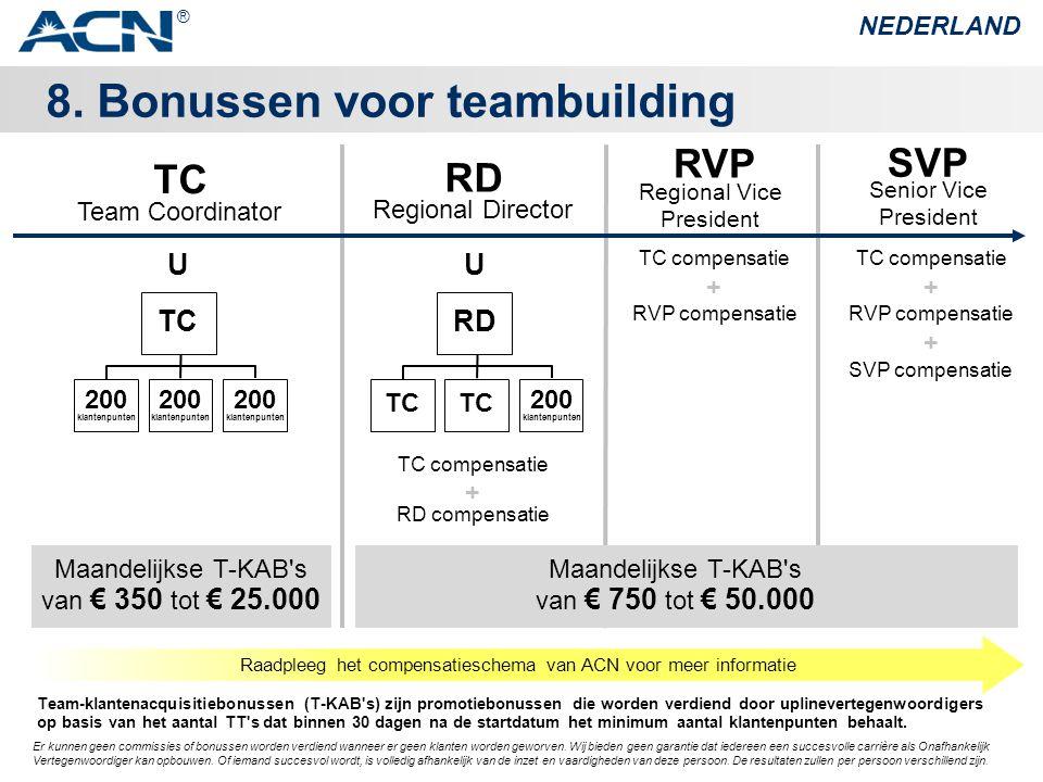NEDERLAND Team Coordinator TC Regional Vice President Senior Vice President SVP RVP TC compensatie + RVP compensatie TC compensatie + RVP compensatie