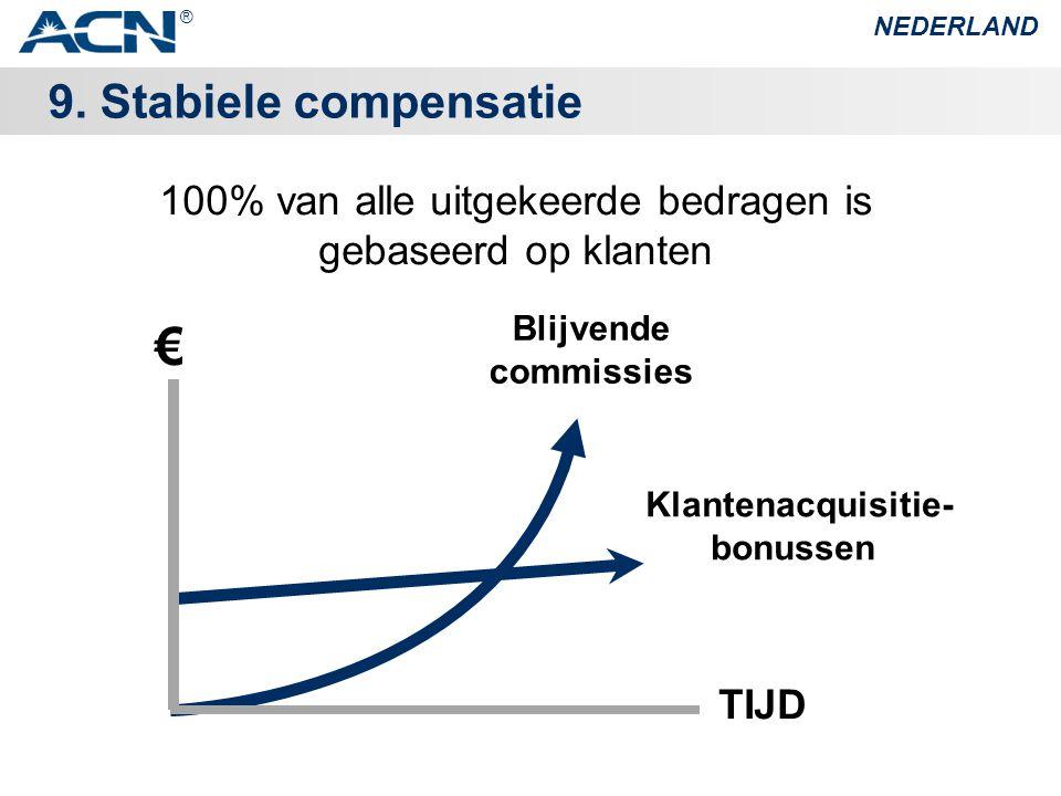 9. Stabiele compensatie NEDERLAND Klantenacquisitie- bonussen Blijvende commissies € 100% van alle uitgekeerde bedragen is gebaseerd op klanten TIJD ®