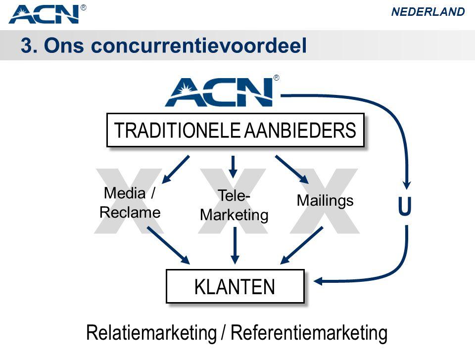 XXX 3. Ons concurrentievoordeel NEDERLAND Relatiemarketing / Referentiemarketing Mailings Tele- Marketing Media / Reclame TRADITIONELE AANBIEDERS KLAN