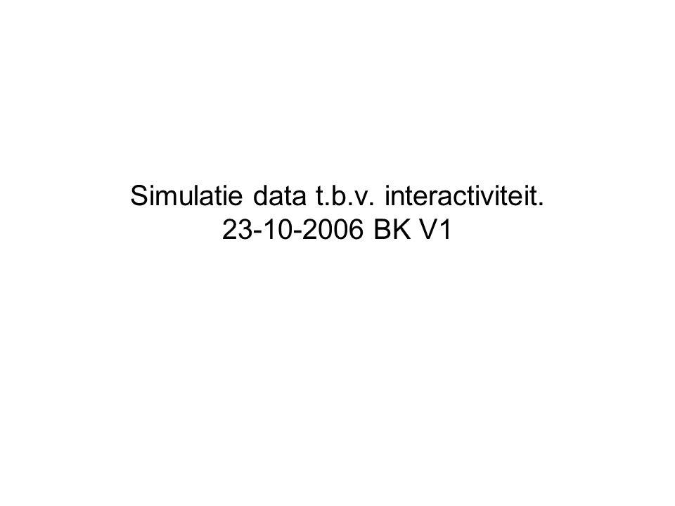 Simulatie data t.b.v. interactiviteit. 23-10-2006 BK V1