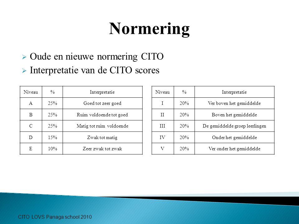 CITO LOVS Panaga school 2010 Normering  Oude en nieuwe normering CITO  Interpretatie van de CITO scores Niveau%Interpretatie A25%Goed tot zeer goed