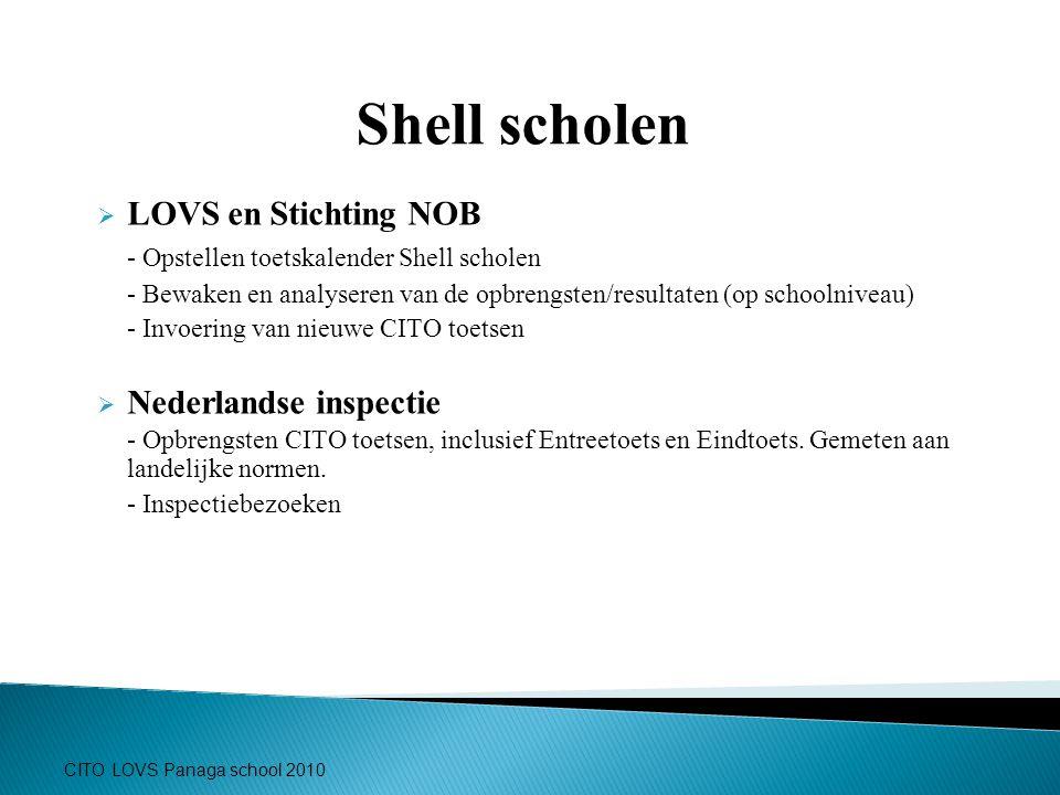 CITO LOVS Panaga school 2010 Shell scholen  LOVS en Stichting NOB - Opstellen toetskalender Shell scholen - Bewaken en analyseren van de opbrengsten/