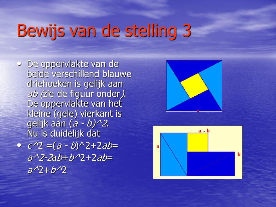 Bewijs van de stelling 3 • De oppervlakte van de beide verschillend blauwe driehoeken is gelijk aan ab (zie de figuur onder).