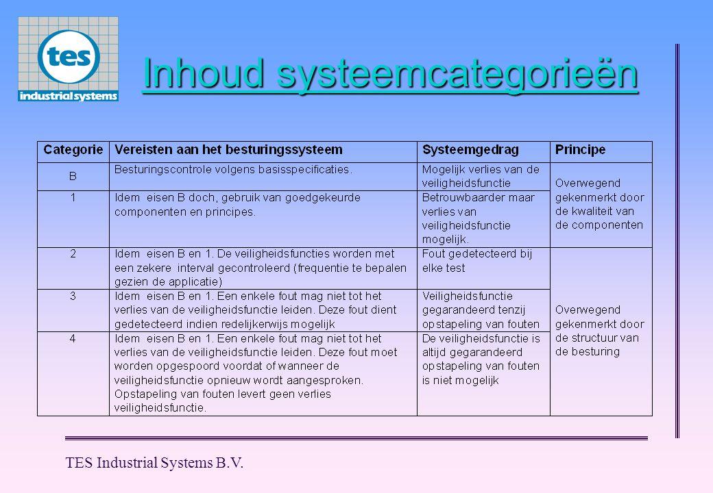 TES Industrial Systems B.V. Inhoud systeemcategorieën