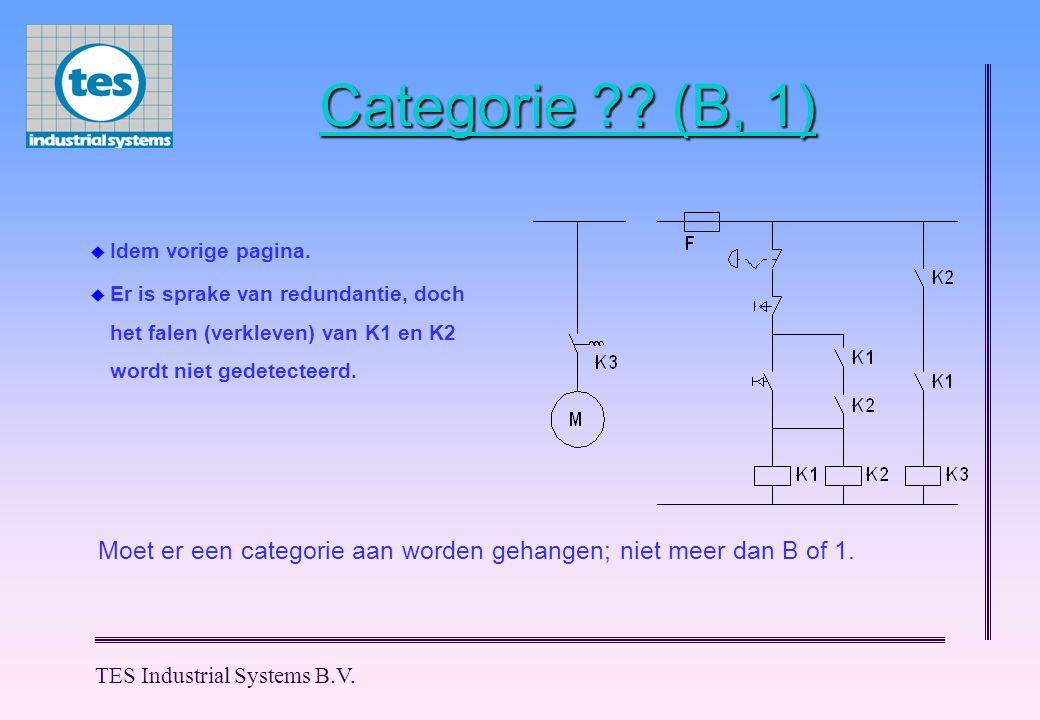 TES Industrial Systems B.V. Categorie ?? (B, 1)  Idem vorige pagina.  Er is sprake van redundantie, doch het falen (verkleven) van K1 en K2 wordt ni