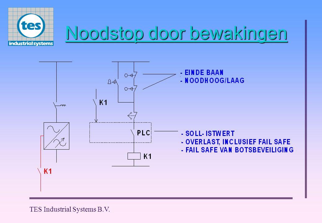 TES Industrial Systems B.V. Noodstop door bewakingen