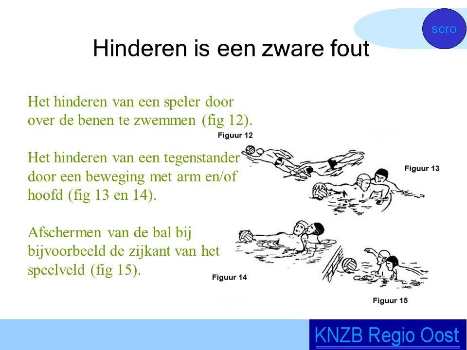 Het hinderen van een speler door over de benen te zwemmen (fig 12).