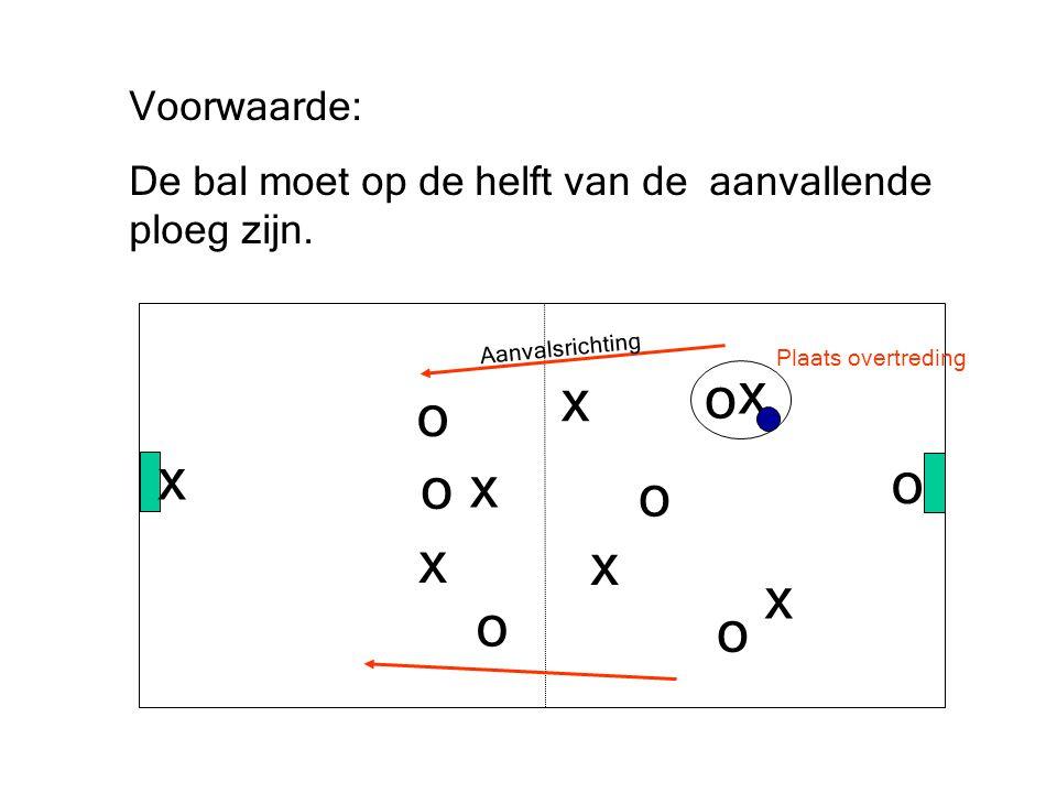 x o o o o o x x x x x x o o Aanvalsrichting Plaats overtreding Voorwaarde: De bal moet op de helft van de aanvallende ploeg zijn.