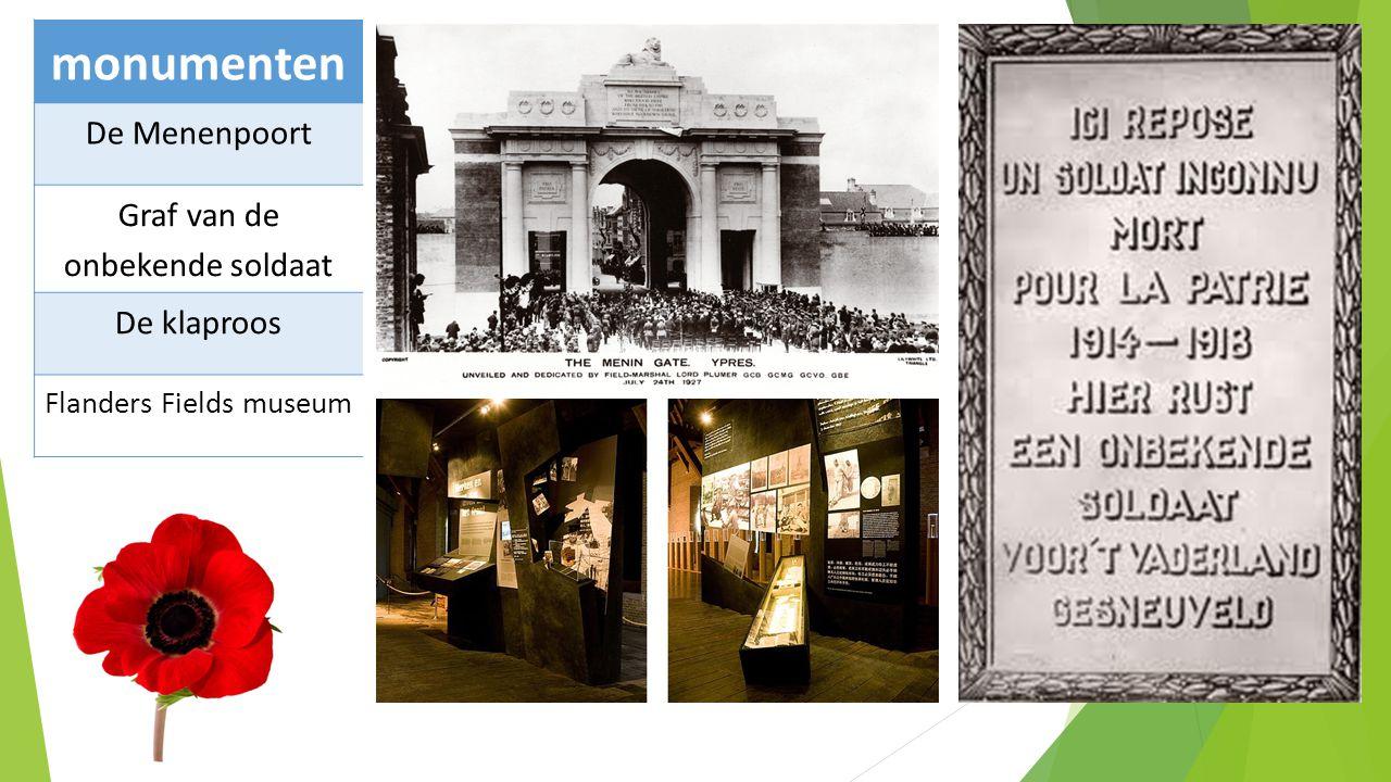 monumenten De Menenpoort Graf van de onbekende soldaat De klaproos Flanders Fields museum
