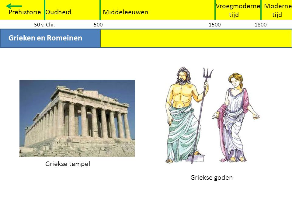 Moderne tijd Vroegmoderne tijd PrehistorieOudheidMiddeleeuwen Grieken en Romeinen 50 v.