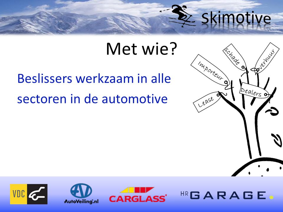Beslissers werkzaam in alle sectoren in de automotive Met wie? Lease verhuur schade Dealers Importeur