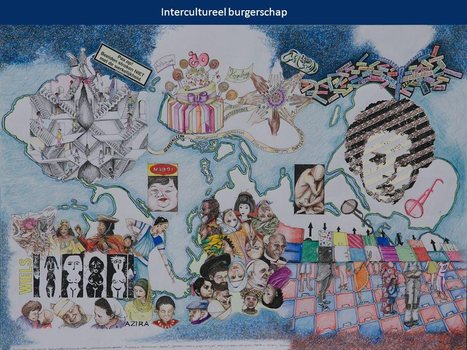 Intercultureel burgerschap