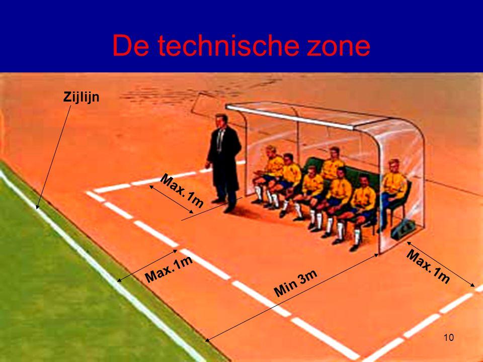 Min 3m Max.1m Zijlijn De technische zone 10