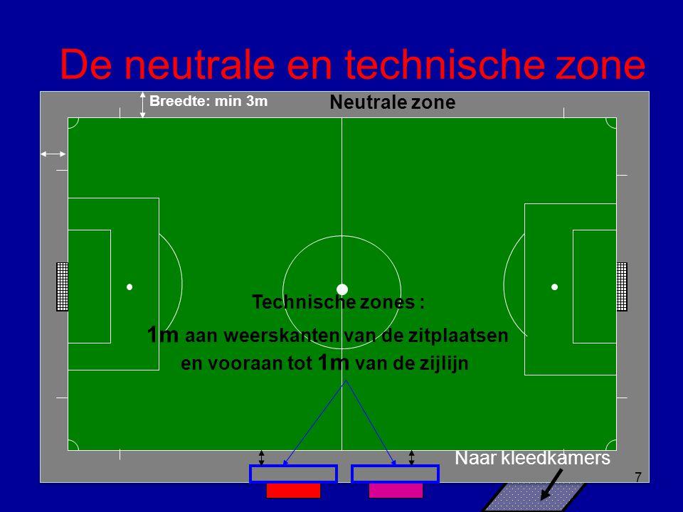 De neutrale en technische zone Breedte: min 3m Naar kleedkamers 7 Technische zones : 1m aan weerskanten van de zitplaatsen en vooraan tot 1m van de zi