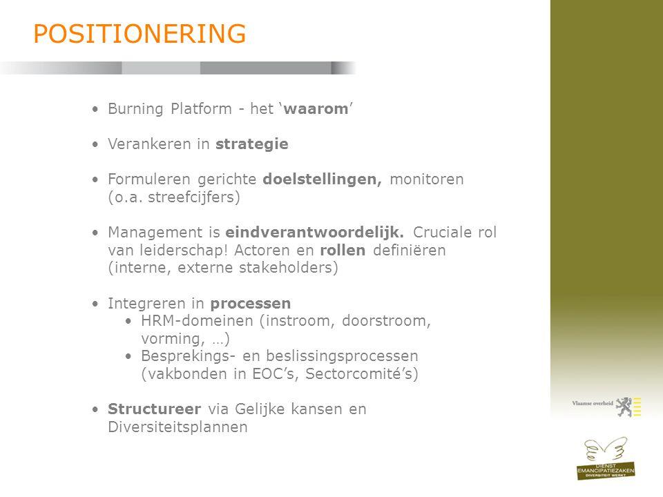•Burning Platform - het 'waarom' •Verankeren in strategie •Formuleren gerichte doelstellingen, monitoren (o.a. streefcijfers) •Management is eindveran