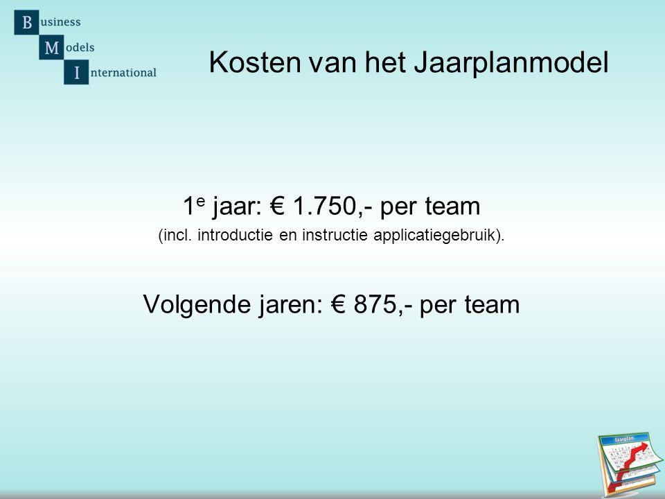 Kosten van het Jaarplanmodel 1 e jaar: € 1.750,- per team (incl. introductie en instructie applicatiegebruik). Volgende jaren: € 875,- per team