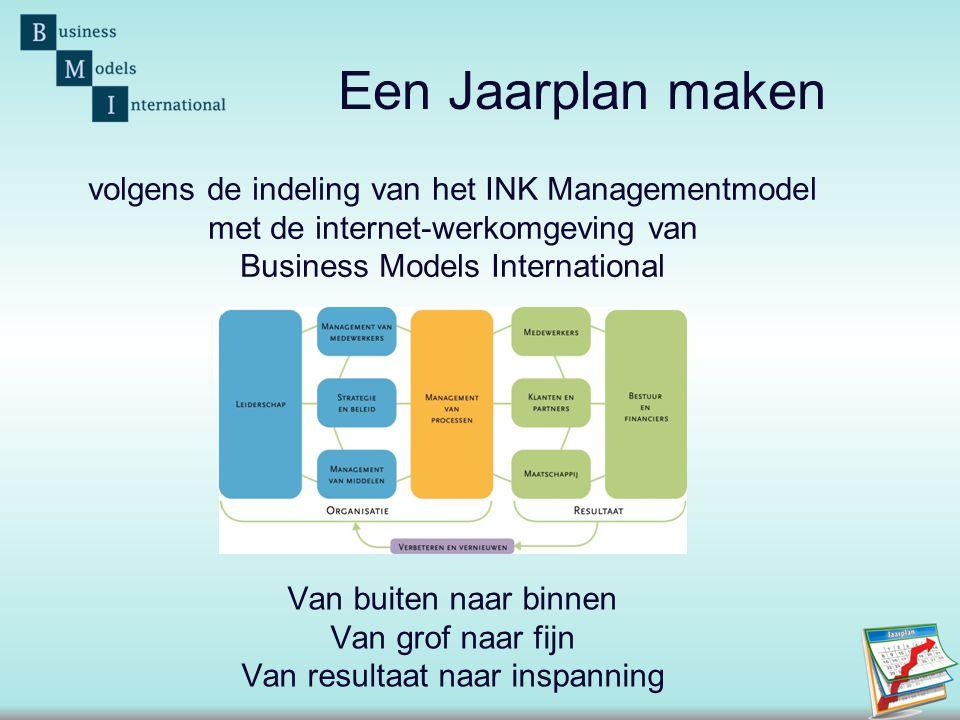 Een Jaarplan maken volgens de indeling van het INK Managementmodel met de internet-werkomgeving van Business Models International Van buiten naar binnen Van grof naar fijn Van resultaat naar inspanning