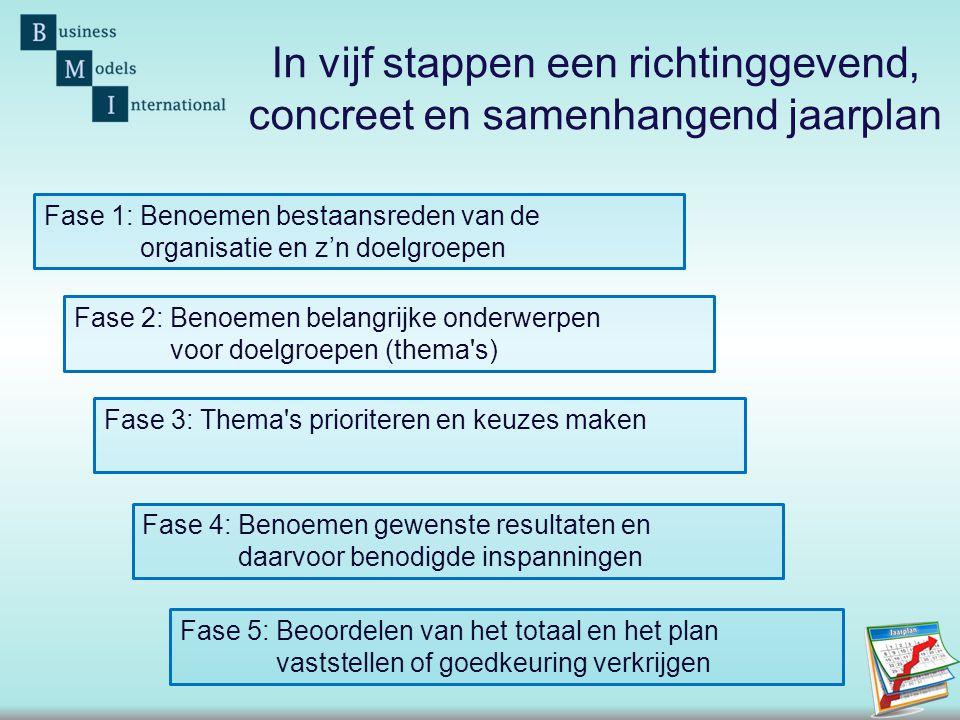 In vijf stappen een richtinggevend, concreet en samenhangend jaarplan Fase 2: Benoemen belangrijke onderwerpen voor doelgroepen (thema s) Fase 1: Benoemen bestaansreden van de organisatie en z'n doelgroepen Fase 3: Thema s prioriteren en keuzes maken Fase 4: Benoemen gewenste resultaten en daarvoor benodigde inspanningen Fase 5: Beoordelen van het totaal en het plan vaststellen of goedkeuring verkrijgen