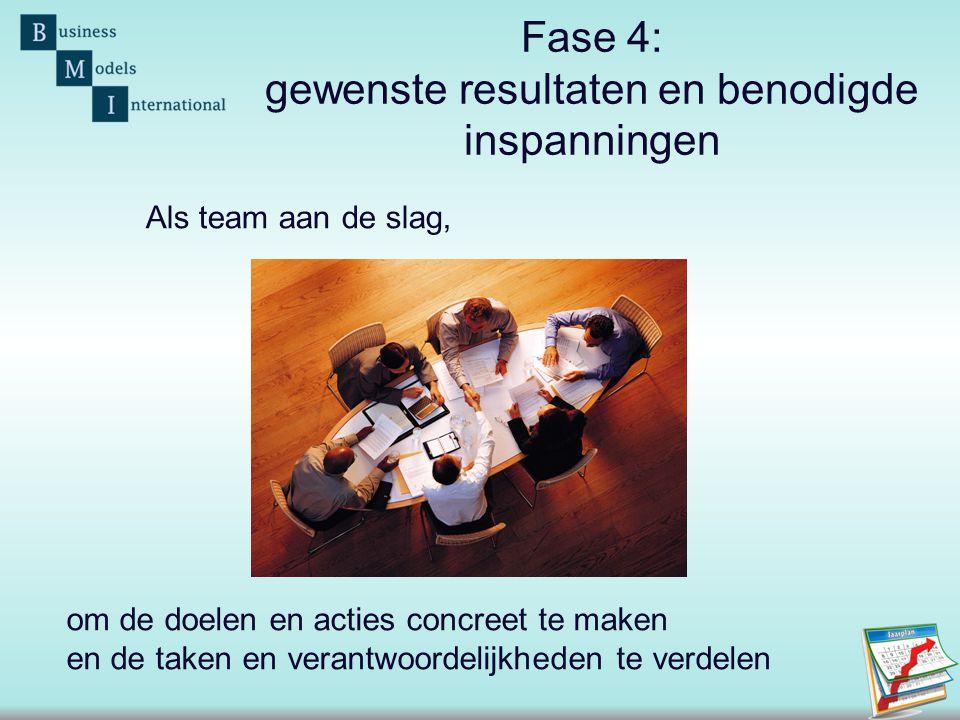 Fase 4: gewenste resultaten en benodigde inspanningen Als team aan de slag, om de doelen en acties concreet te maken en de taken en verantwoordelijkhe