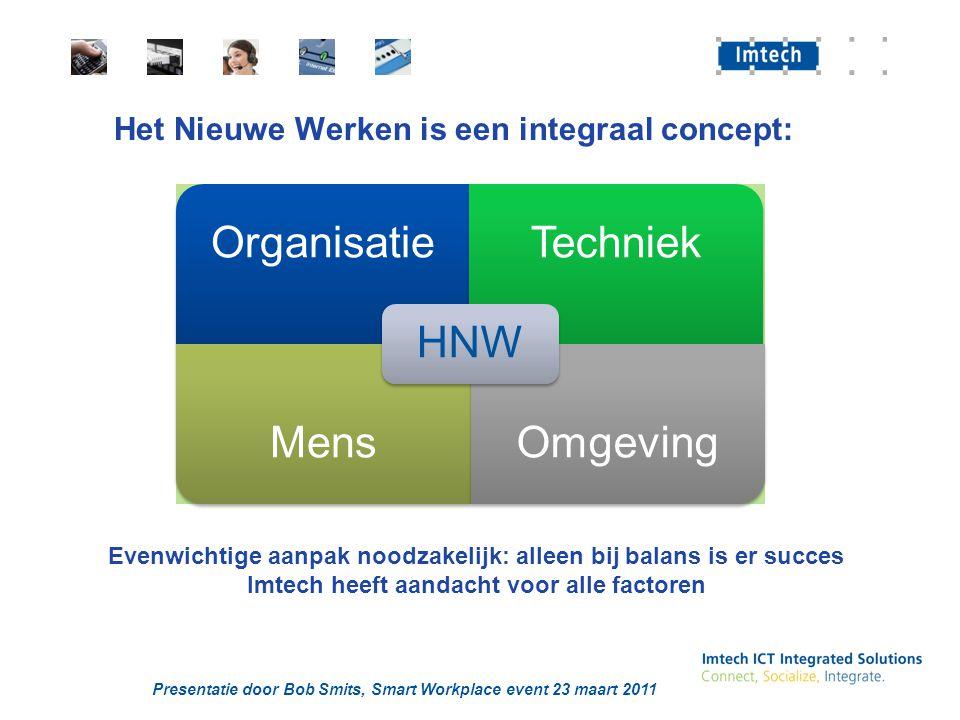 Presentatie door Bob Smits, Smart Workplace event 23 maart 2011 Het Nieuwe Werken is een integraal concept: OrganisatieTechniek MensOmgeving HNW Evenwichtige aanpak noodzakelijk: alleen bij balans is er succes Imtech heeft aandacht voor alle factoren