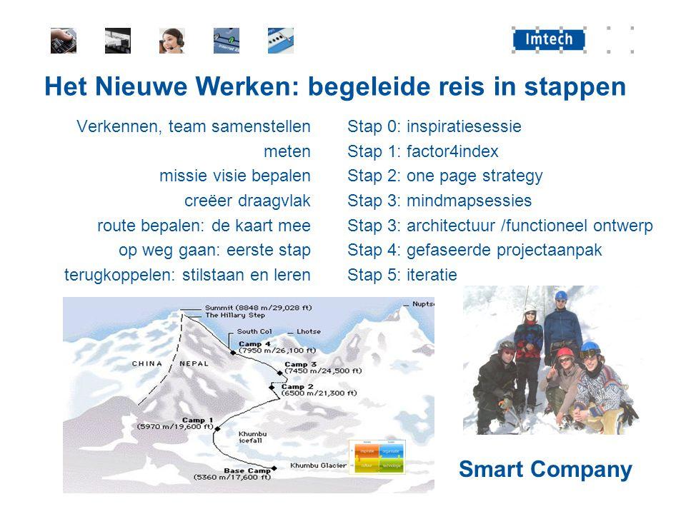 Verkennen, team samenstellen meten missie visie bepalen creëer draagvlak route bepalen: de kaart mee op weg gaan: eerste stap terugkoppelen: stilstaan en leren Stap 0: inspiratiesessie Stap 1: factor4index Stap 2: one page strategy Stap 3: mindmapsessies Stap 3: architectuur /functioneel ontwerp Stap 4: gefaseerde projectaanpak Stap 5: iteratie Het Nieuwe Werken: begeleide reis in stappen Smart Company