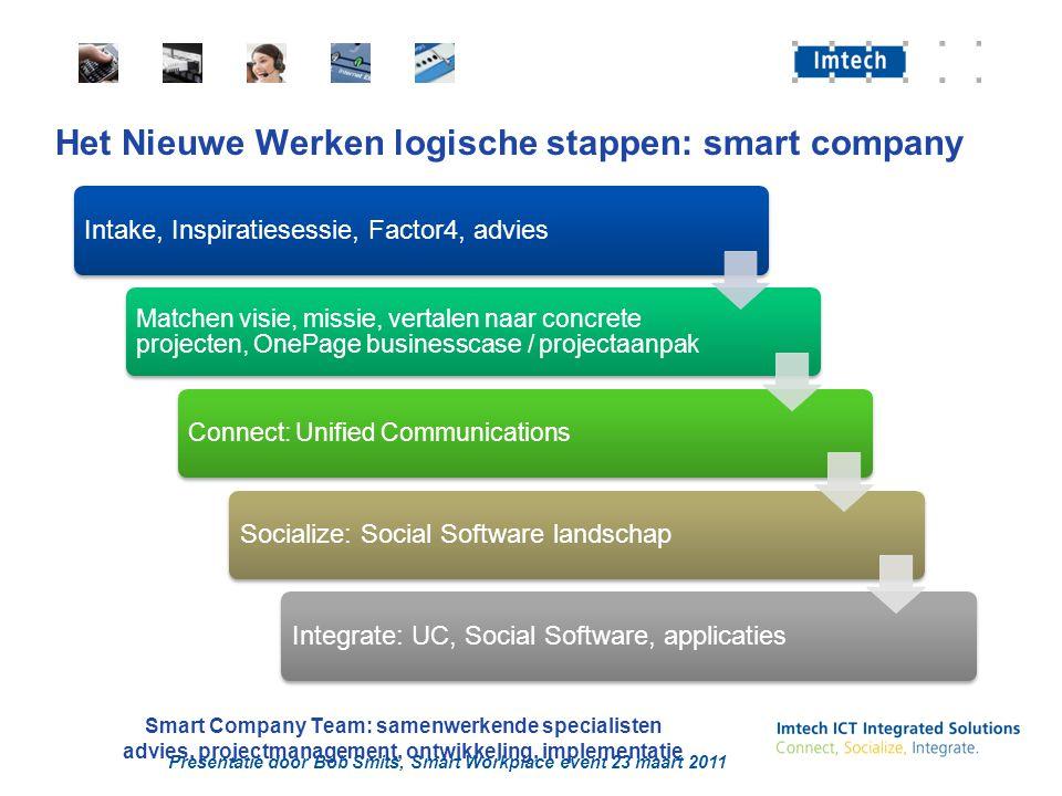 Presentatie door Bob Smits, Smart Workplace event 23 maart 2011 Het Nieuwe Werken logische stappen: smart company Intake, Inspiratiesessie, Factor4, a