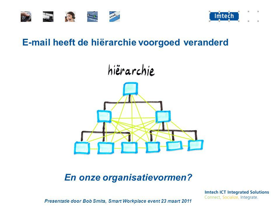Presentatie door Bob Smits, Smart Workplace event 23 maart 2011 E-mail heeft de hiërarchie voorgoed veranderd En onze organisatievormen?