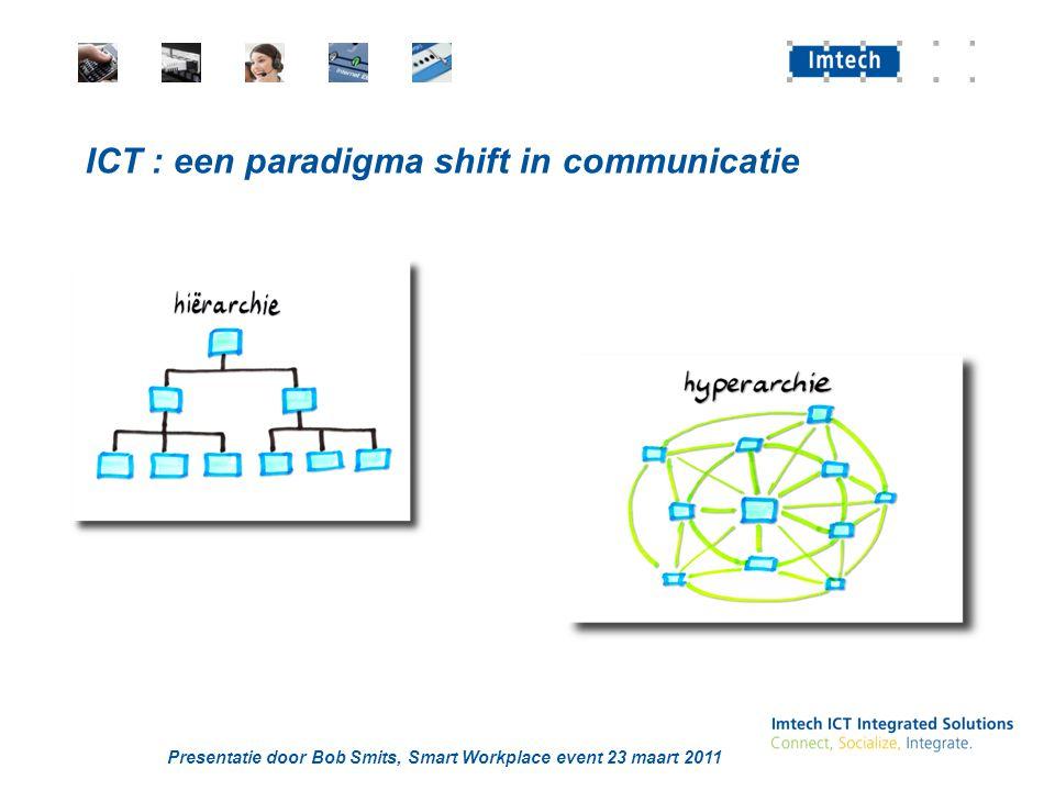 Presentatie door Bob Smits, Smart Workplace event 23 maart 2011 En Tweets veranderen de wereld.