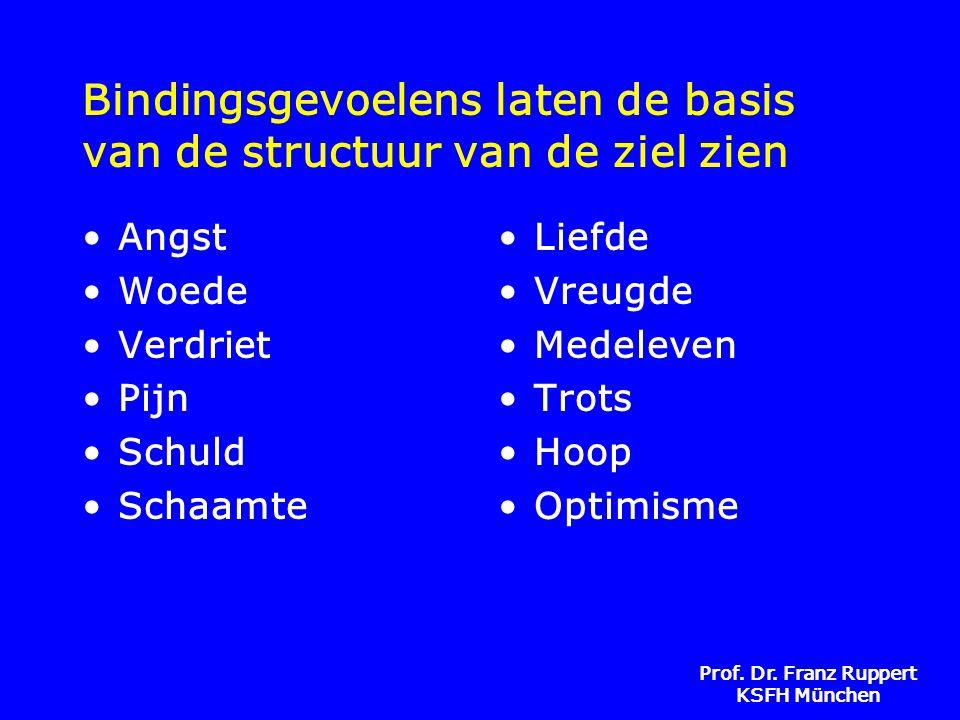 Prof. Dr. Franz Ruppert KSFH München Bindingsgevoelens laten de basis van de structuur van de ziel zien •Angst •Woede •Verdriet •Pijn •Schuld •Schaamt