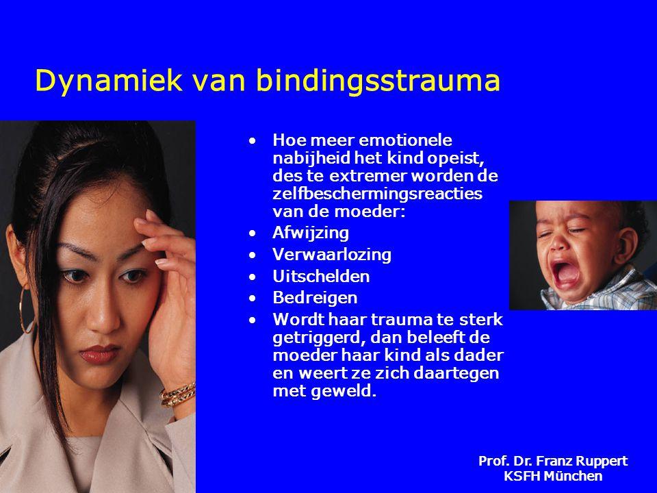 Prof. Dr. Franz Ruppert KSFH München Dynamiek van bindingsstrauma •Hoe meer emotionele nabijheid het kind opeist, des te extremer worden de zelfbesche