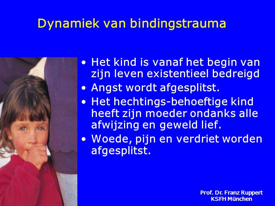 Prof. Dr. Franz Ruppert KSFH München Dynamiek van bindingstrauma •Het kind is vanaf het begin van zijn leven existentieel bedreigd •Angst wordt afgesp