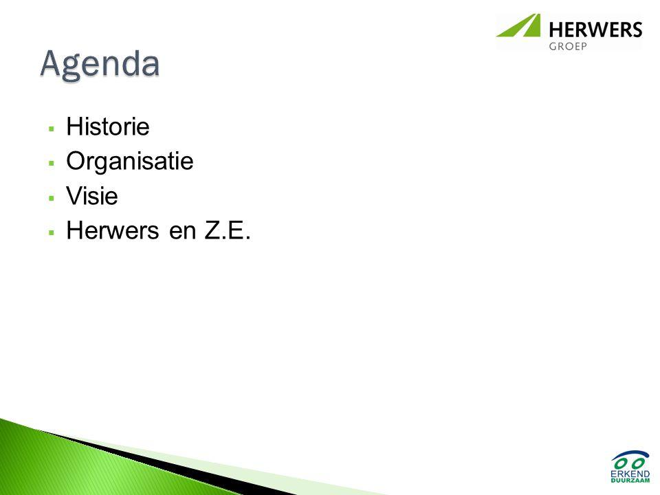  Historie  Organisatie  Visie  Herwers en Z.E.