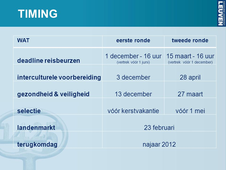 TIMING WATeerste rondetweede ronde deadline reisbeurzen 1 december - 16 uur (vertrek vóór 1 juni) 15 maart - 16 uur (vertrek vóór 1 december) intercul