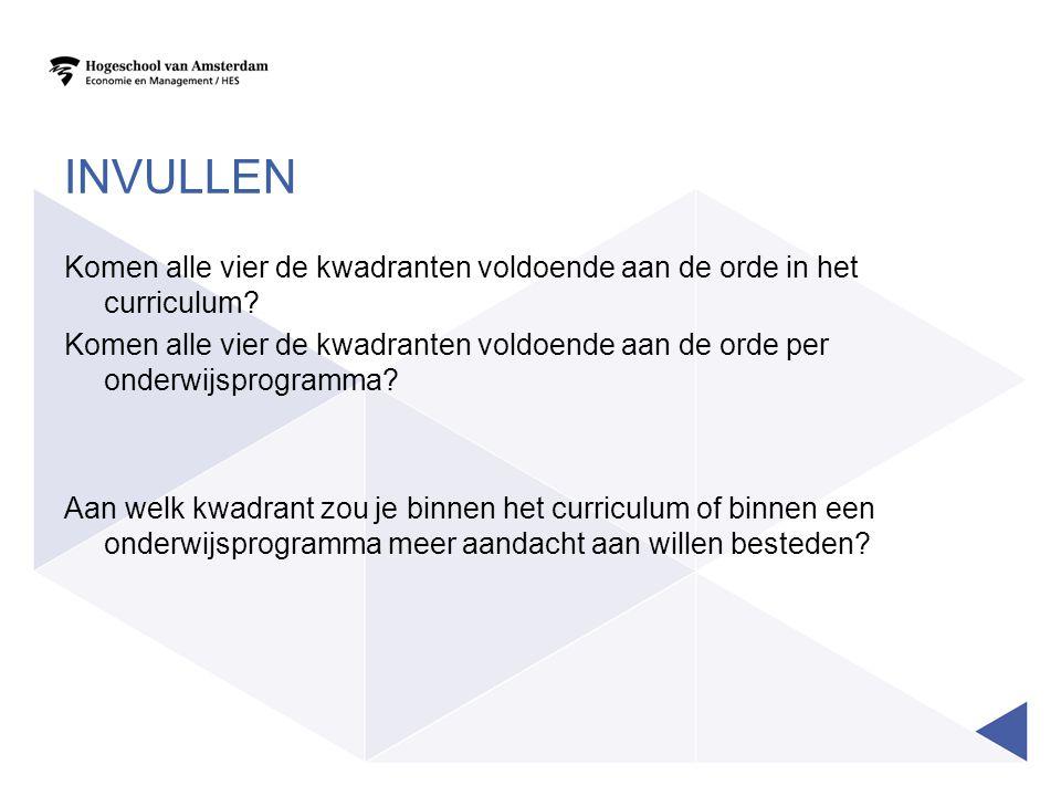 INVULLEN Komen alle vier de kwadranten voldoende aan de orde in het curriculum? Komen alle vier de kwadranten voldoende aan de orde per onderwijsprogr