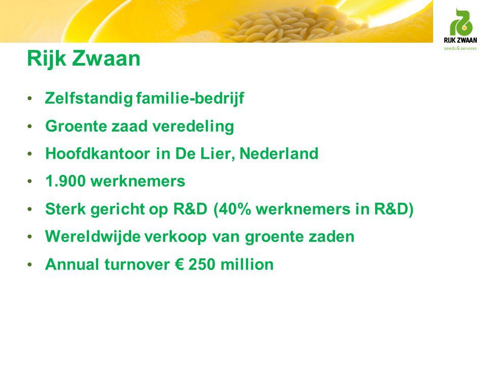 Rijk Zwaan • Zelfstandig familie-bedrijf • Groente zaad veredeling • Hoofdkantoor in De Lier, Nederland • 1.900 werknemers • Sterk gericht op R&D (40%