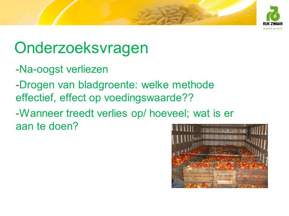 Onderzoeksvragen -Na-oogst verliezen -Drogen van bladgroente: welke methode effectief, effect op voedingswaarde?? -Wanneer treedt verlies op/ hoeveel;