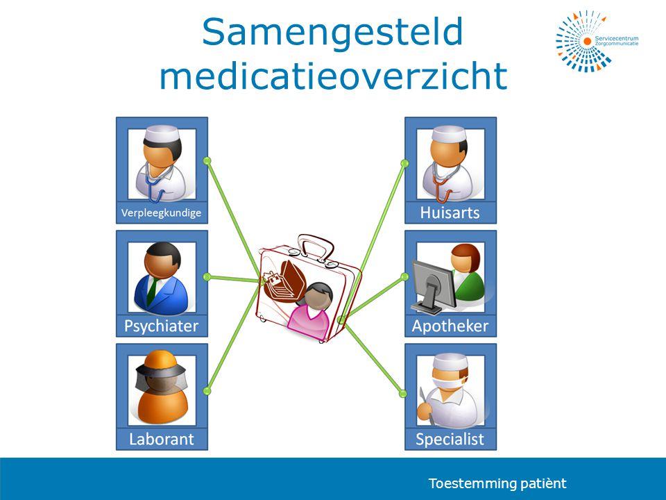 Samengesteld medicatieoverzicht Toestemming patiènt