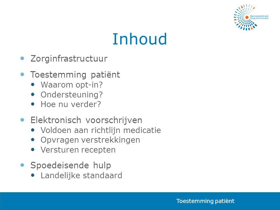 Inhoud  Zorginfrastructuur  Toestemming patiënt  Waarom opt-in.
