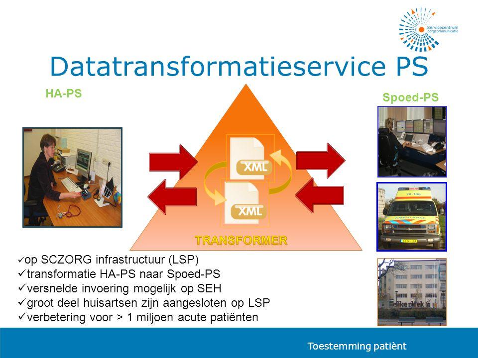 Datatransformatieservice PS Toestemming patiènt Spoed-PS HA-PS  op SCZORG infrastructuur (LSP)  transformatie HA-PS naar Spoed-PS  versnelde invoering mogelijk op SEH  groot deel huisartsen zijn aangesloten op LSP  verbetering voor > 1 miljoen acute patiënten