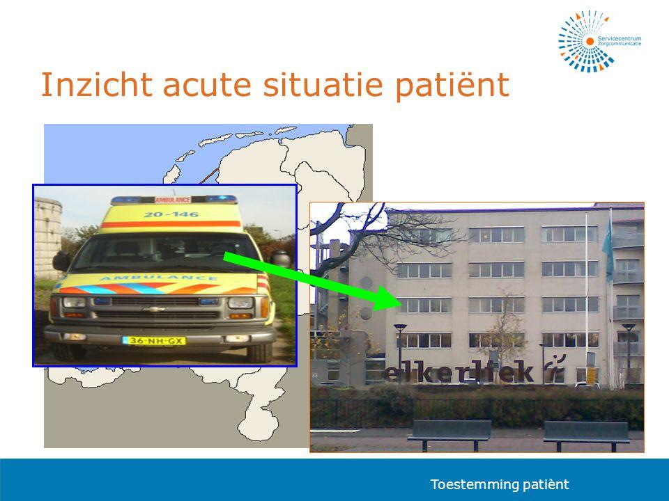 Toestemming patiènt Inzicht acute situatie patiënt