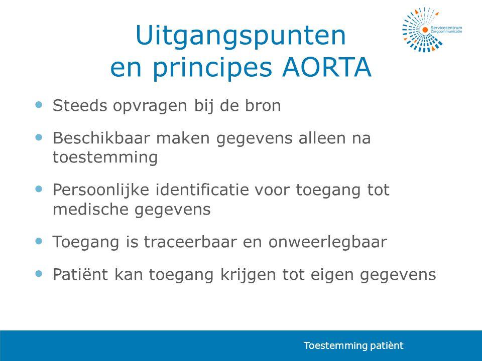 Uitgangspunten en principes AORTA  Steeds opvragen bij de bron  Beschikbaar maken gegevens alleen na toestemming  Persoonlijke identificatie voor toegang tot medische gegevens  Toegang is traceerbaar en onweerlegbaar  Patiënt kan toegang krijgen tot eigen gegevens Toestemming patiènt