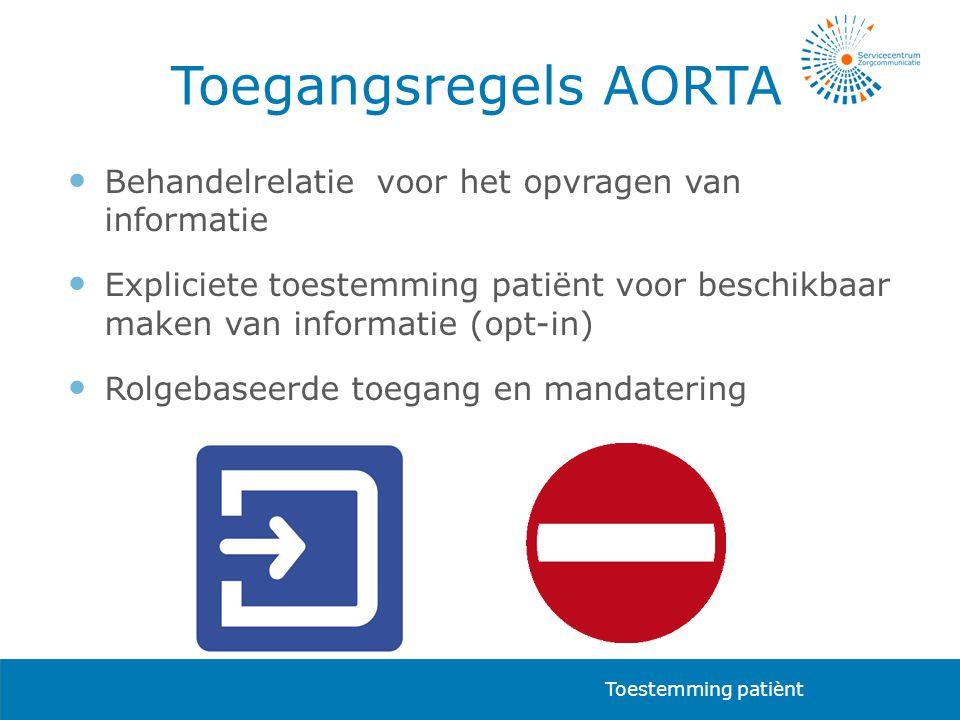 Toegangsregels AORTA  Behandelrelatie voor het opvragen van informatie  Expliciete toestemming patiënt voor beschikbaar maken van informatie (opt-in)  Rolgebaseerde toegang en mandatering Toestemming patiènt